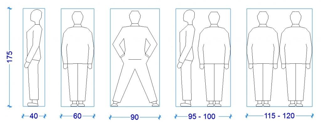 Le misure delluomo - Ingombri passaggio delluomo
