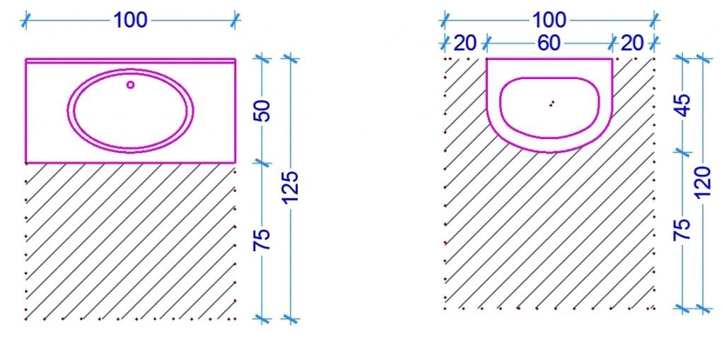 le misure dell'uomo nell'abitazione: il bagno - web architetto - Misure Lavandino Bagno